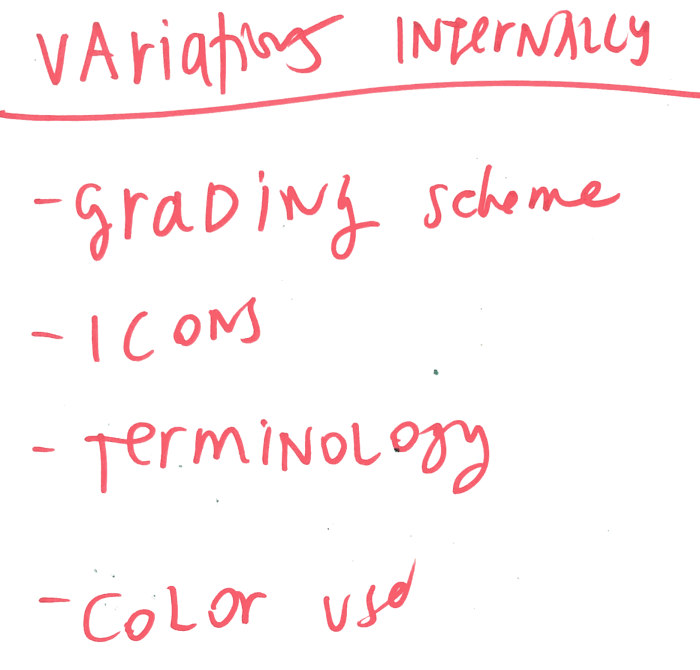 User Privacy Plugin design variables