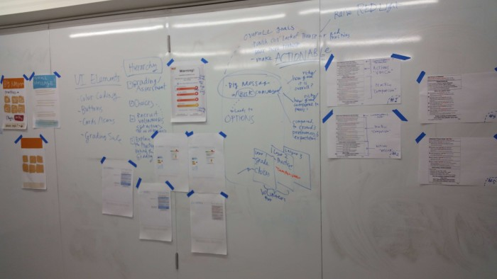 Usable Privacy policy - workshop work
