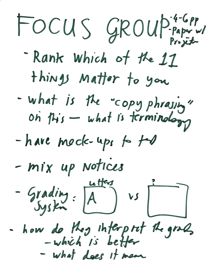 Usable Privacy Project focus group notes