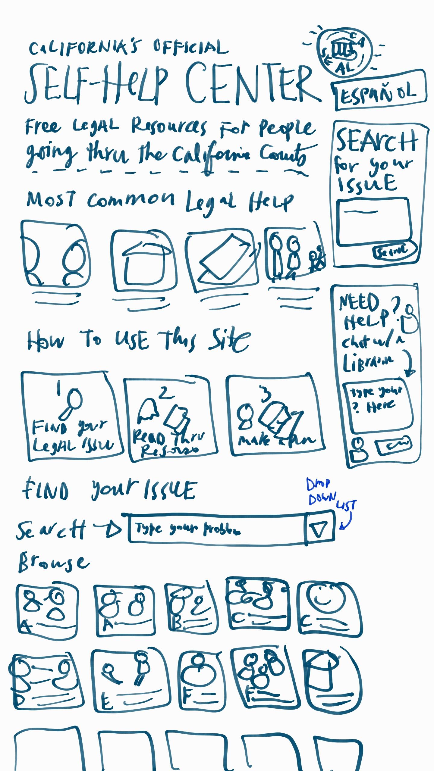 Self Help online presence design - Margaret Hagan