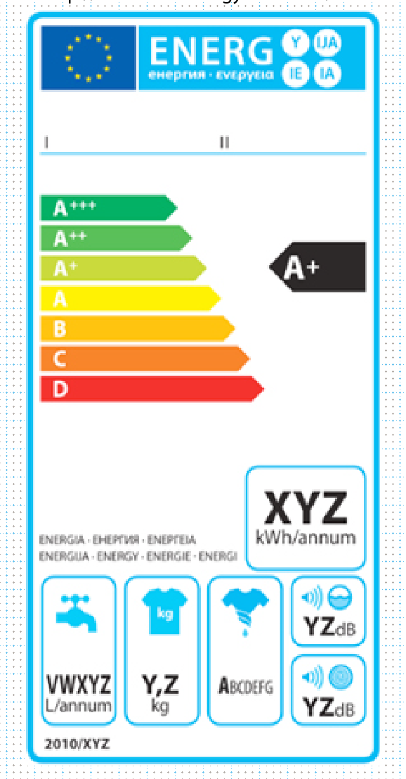 Energy Label rating display