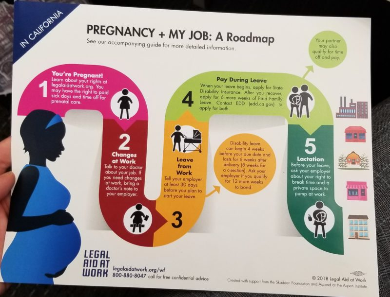 From Legal Aid at work: a visual guide to legal rights during pregnancy